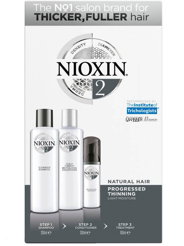 Nioxin Loyalty Kit System 2