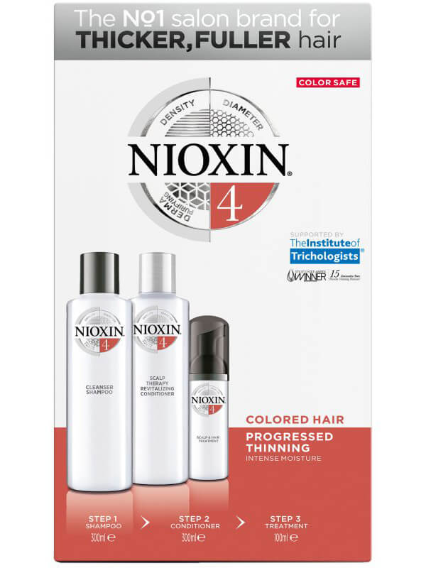 Nioxin Loyalty Kit System 4