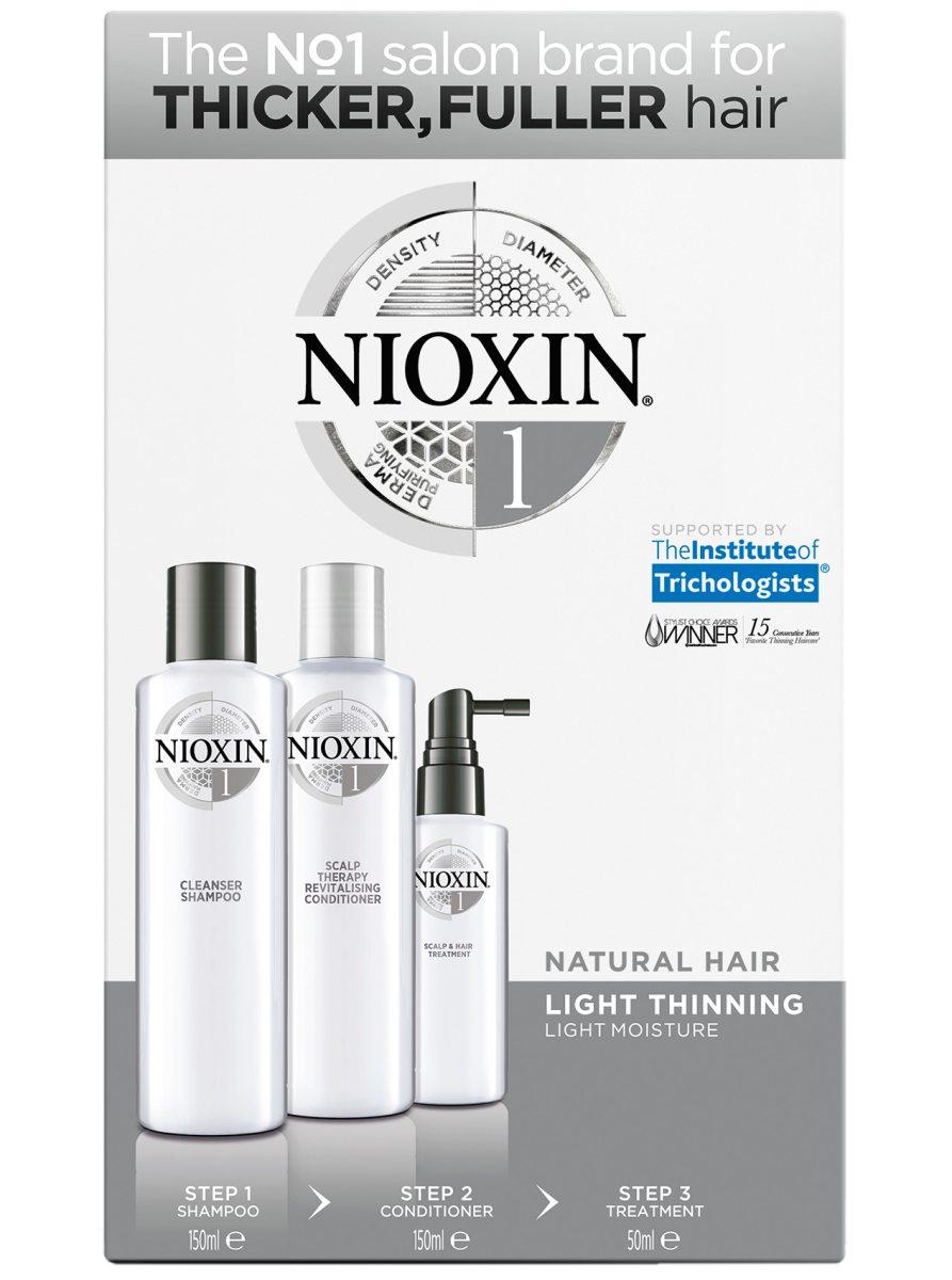 nioxin funkar det